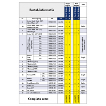 "KE-5+ electronic inboard engine control system ""De Luxe"" -SET-"