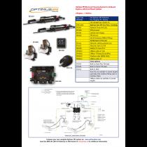 SeaStar Set Optimus EPS Outboard 2 Engines – 1 Station