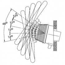 Tilt-Sport-Plus Mechanism